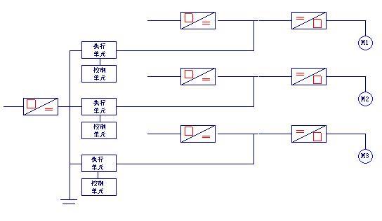电厂给粉机变频器抗晃电系统(1)