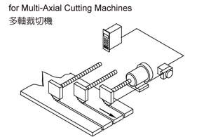 位移传感器 plc控制精确控制液压缸可行否?图片