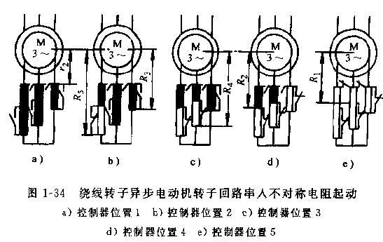 绕线转子异步电动机为什么使用三相不平衡电阻器启动?