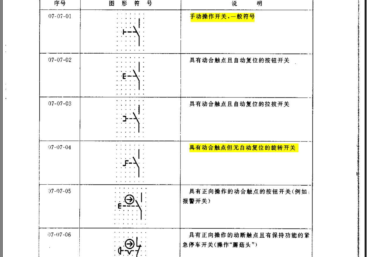 """那个钢琴井字符号什么意思,急,求解!(图2)  那个钢琴井字符号什么意思,急,求解!(图5)  那个钢琴井字符号什么意思,急,求解!(图9)  那个钢琴井字符号什么意思,急,求解!(图12)  那个钢琴井字符号什么意思,急,求解!(图17)  那个钢琴井字符号什么意思,急,求解!(图19) 为了解决用户可能碰到关于""""那个钢琴井字符号什么意思,急,求解!""""相关的问题,突袭网经过收集整理为用户提供相关的解决办法,请注意,解决办法仅供参考,不代表本网同意其意见,如有任何问题请与本网联系。""""那个钢琴井字符"""