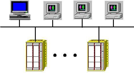 信号机点灯电路故障查找流程图