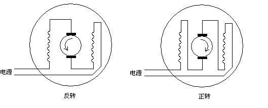 单向旋转的电钻怎么改成正反转?