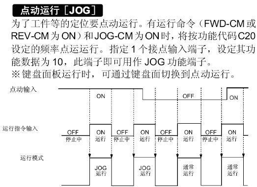 富士frenic 5000 g11s&p11s系列(风机,泵用)变频器经验点滴