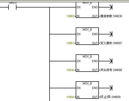 求助:西门子与变频器通讯程序的详解