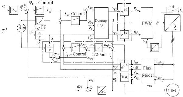 转矩控制电路图