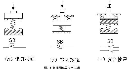 异步电动机m的三相电流被接通电动机开始运行