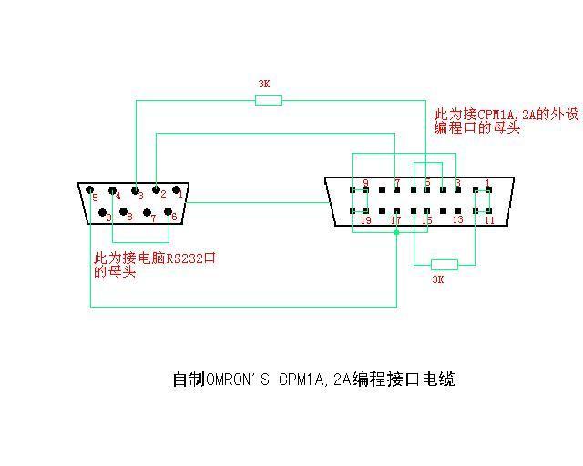 这个是欧姆龙官方公布的, 适合所有带有rs232口的plc的编程电缆的制作