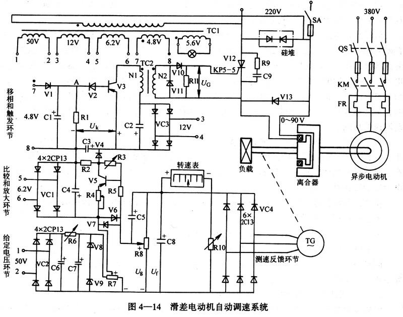 电机启动后转动调速电位器至最大时转速表显示意竟是最高速度。但是半分钟左右后速度降至中速(转速表一半)的时候。无法再提高转速了。 1、电机启动后转动调速电位器至最大时转速表显示意竟是最高速度,这时转速表的端电压是R7的给定电压通过电容C5加到转速表的; 2、半分钟左右后速度降至中速(转速表一半)的时候。半分钟期间电容C5被测速发电机的电压充电,测速表端电压恢复测速电压; 3、无法再提高转速了。说明比较放大管V5没有工作; 4、综上所述,比较放大管V5的发射结击穿,用同型号三极管代换后故障可排除!