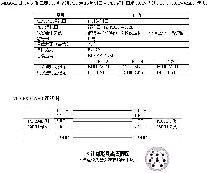md204l与三菱fx系列plc的连接线