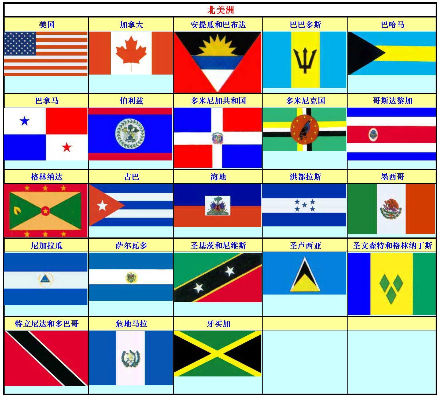 世界各国的国旗-专业自动化论坛-中国工控网