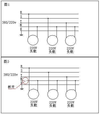 从变压器中性点引出的线叫中性线,又叫零线,主要作用有,用来接单相