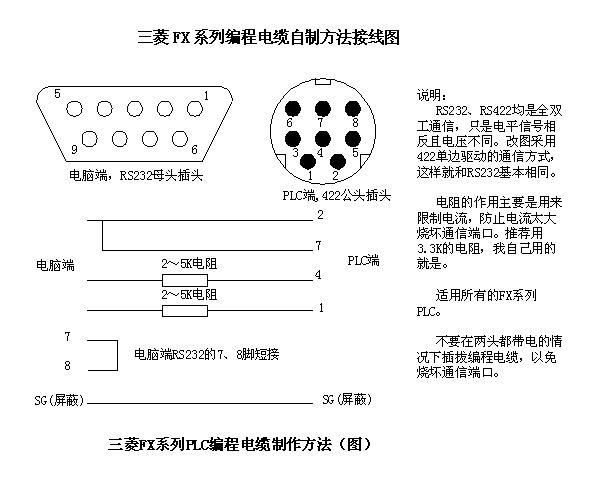 关于三菱fx系列plc编程电缆的制作方法
