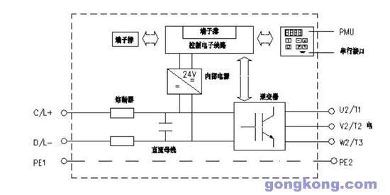 变频技术:共用直流母线(总结)
