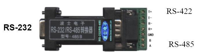 485b型全双工半双工同时转换器是继波仕串口