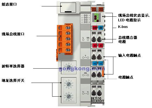 """倍福推出CC-Link""""紧凑型""""总线耦合器—BK7150"""