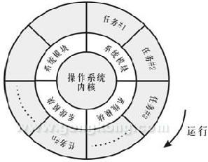 贝加莱新型可编程序控制器 PCC