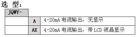 JQWY系列高精度大气压力、温度一体化变送器(高精度大气压力、温度一体化传感器)