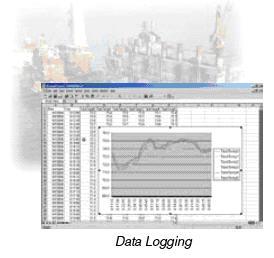 美国红狮推出DSP—完善的数据管理解决方案