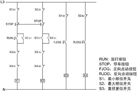 旋切机专用变频器