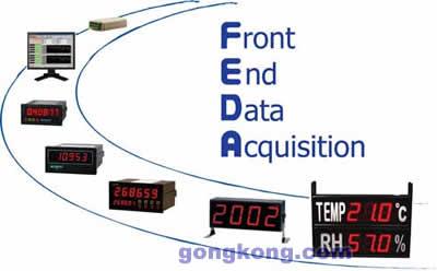 天精电子(台湾天弘仪电)新推出FEDA(远端同步显示器)系列产品