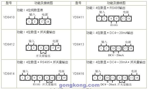 雅达yd841系列 单交流电压智能数显表