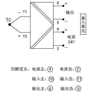 本产品是采用高性能单片机,专用于热电偶温度校正,线性化及冷端