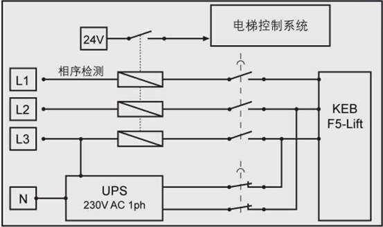 ups电池接线图-KEBF5电梯专用变频器优异技术特性图片
