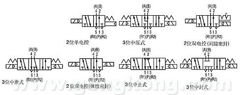 smc 5通先导式电磁阀(弹性密封/间隙密封)底板配管型图片