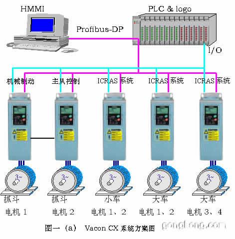 cx dp880nlkz主机接线图