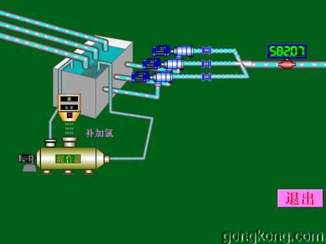 清水池补加氯及送水泵组监控系统是对清水池水位,补加氯系统及图片