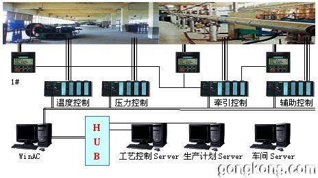 图1:系统结构示意图