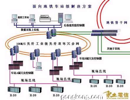 地铁bas系统电路图