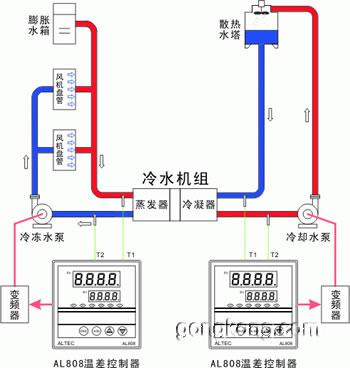 AL808温差控制器在中央空调系统中的应用