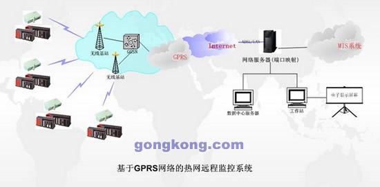 gprs采用分组交换技术,每个用户可同时占用多个无线信道,同一无线信道