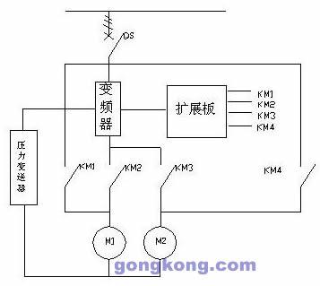 abb变频器在油田注水泵上的应用