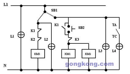 选用三级开关;sb2为变频器启动按钮;l1为总电源指示灯;l2为工频运行