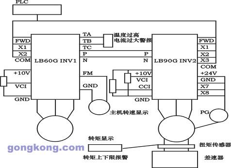 即主,副电机各用一台普通变频器驱动,其直流母线用适当的方式并接
