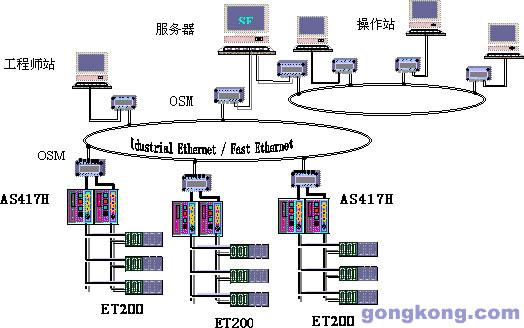西门子总线隔离器接线图