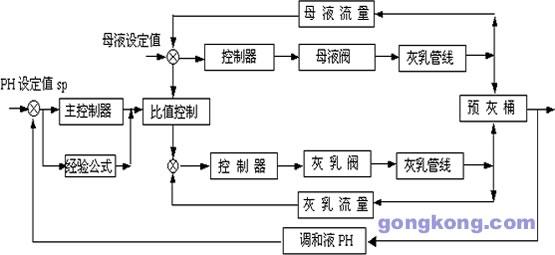 电路 电路图 电子 设计 素材 原理图 555_255