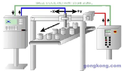 自动检测传送带上逐行逐列排放的产品