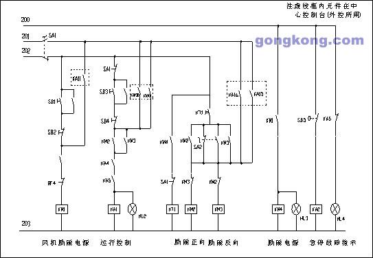 它的接线端子同定径一,以下是切边机组选用的电机和直流调速器的参数