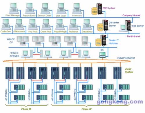 系统总体结构图; 质量数据统计分析