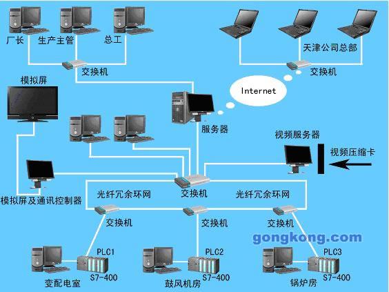 网络服务器素材