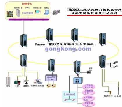 cayee ins803工业光纤环网冗余交换机在交通监控行业的应用