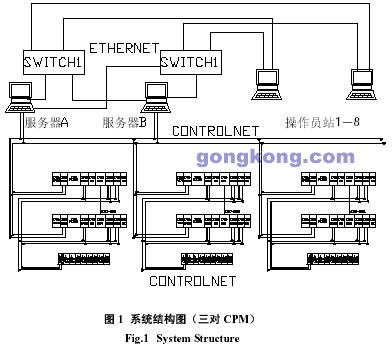 dcs硬件电路图