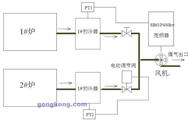 自动管道泵电气接线图