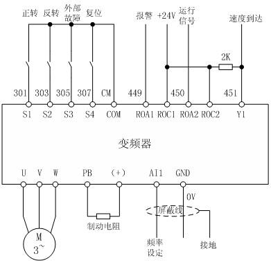 英威腾chv100变频器在数控机床上的应用