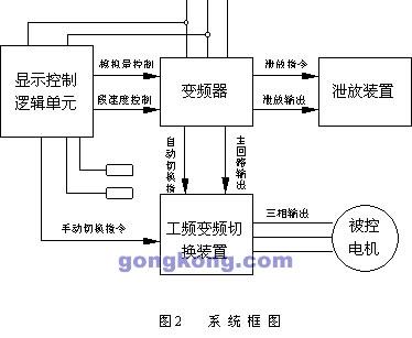 数字化抽油机电路原理图