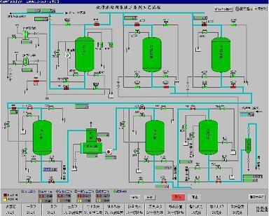 plc控制在电厂化学水处理系统中的应用