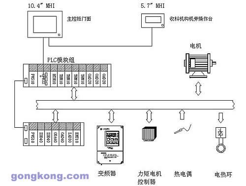 单向连续运行控制电路接线图